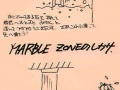 Marble  Zone Concepts