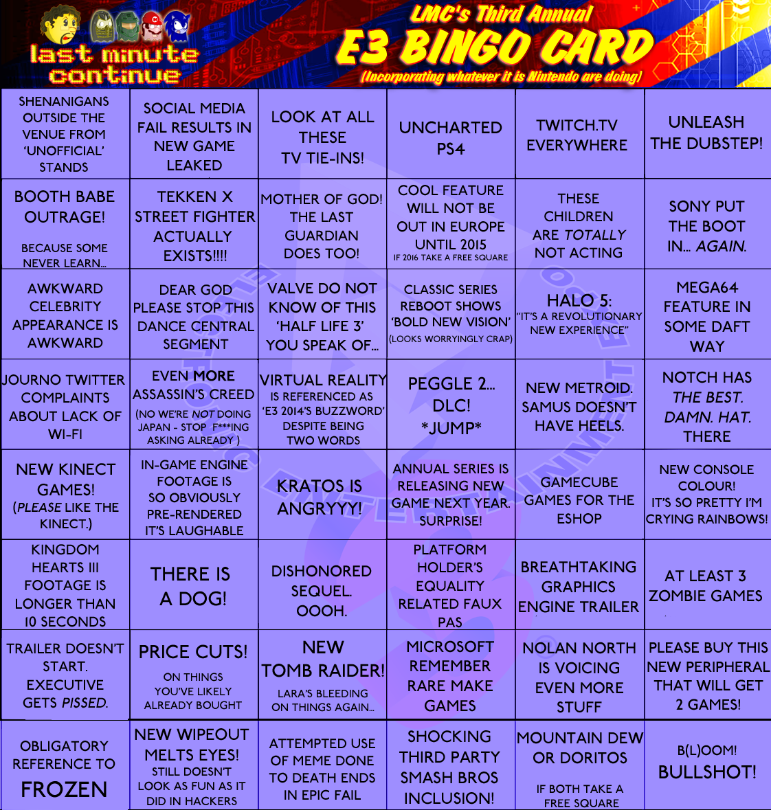Last Minute Continue's E3 Bingo Card 2014